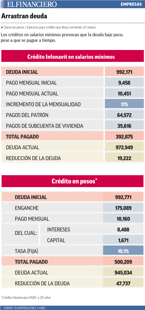 arrastran_deuda