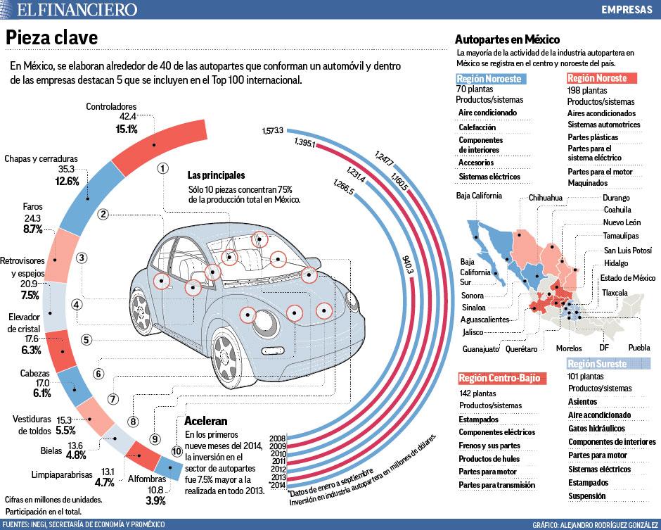 autopartesweb