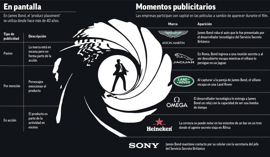 momentos publicitarios