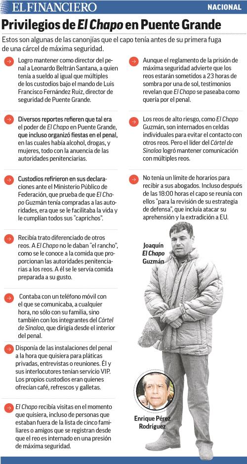 chapo_privilegios