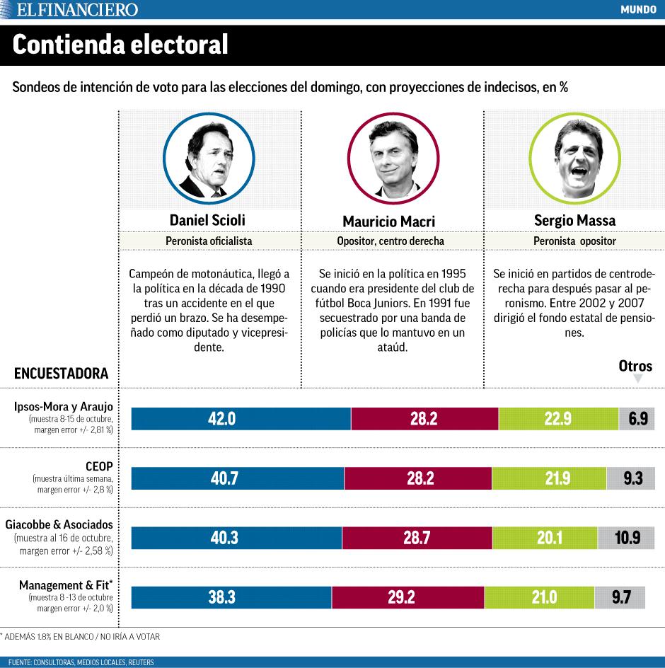contienda_electoral