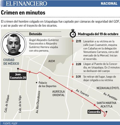 crimen_en_minutos.