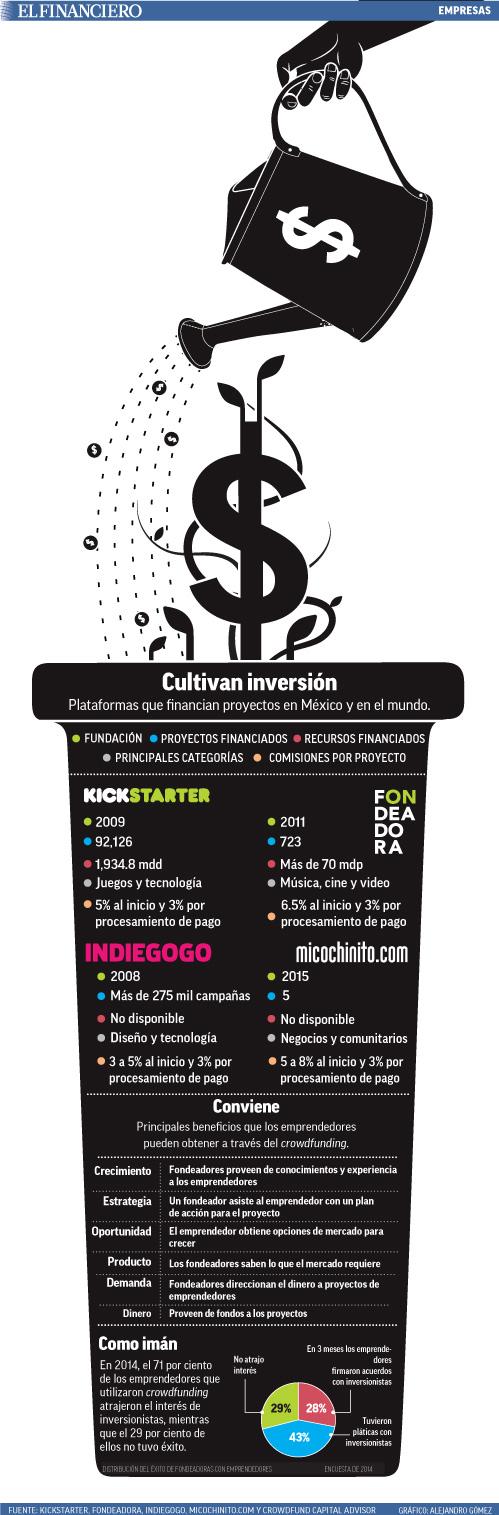 cultivan inversion