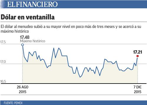 dolar_en_ventanilla_web.