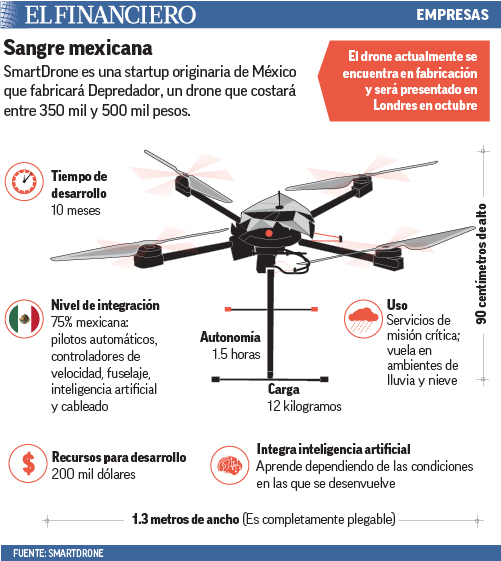 """dron_mexicano_web""title=""dron_mexicano_web""/"