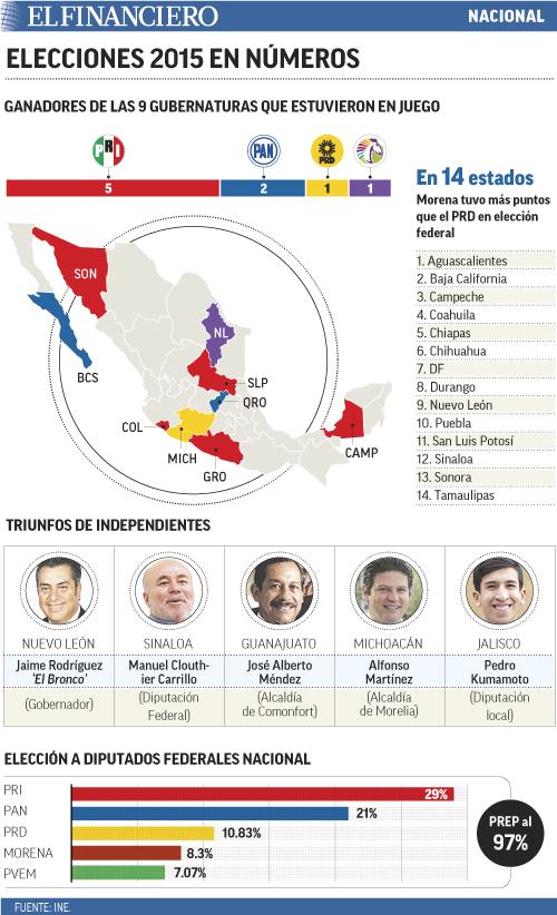 elecciones2015ennumeros