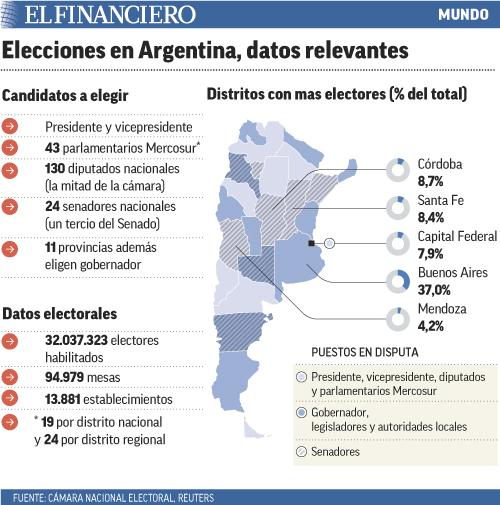 elecciones_argentina