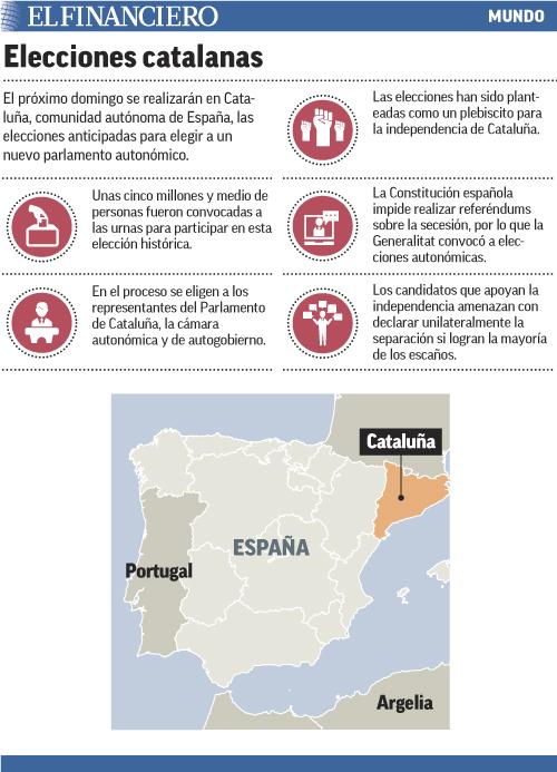 elecciones_catalanas