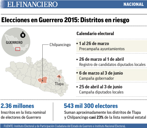 elecciones_en_guerrero2015