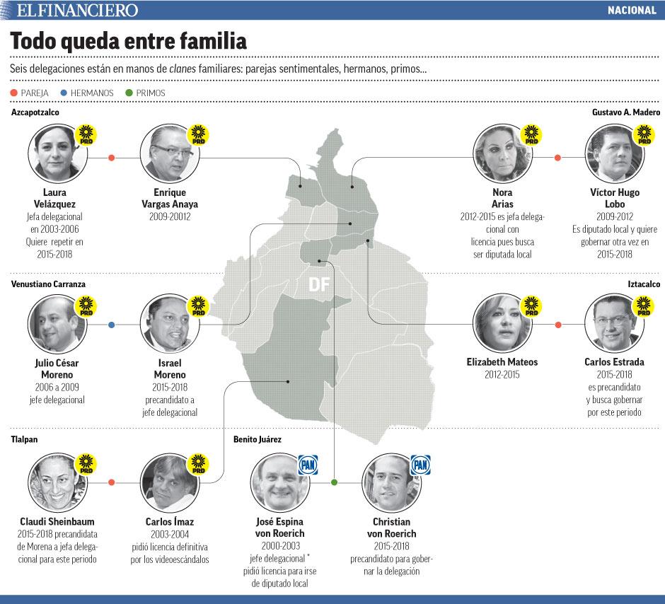 seis delegaciones