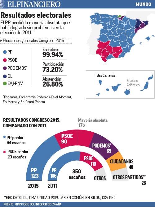 """espana_web_elecciones2015_01x"""" title=""""espana_web_elecciones2015_01x"""" /> </div> <div id="""