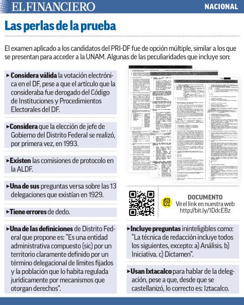 """""""documentos"""""""