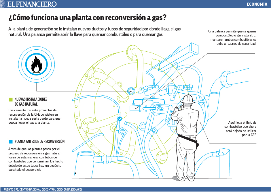 "gas_eco_03"" title=""gas_eco_03"" /></a> </div> <div id="