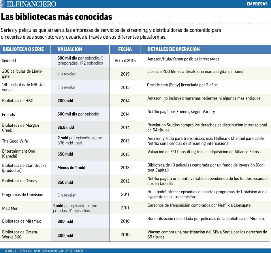 las_bibliotecas_mas_conocidas