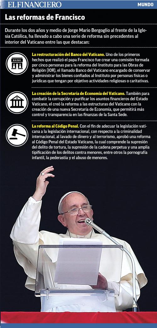 las_reformas_del_papa
