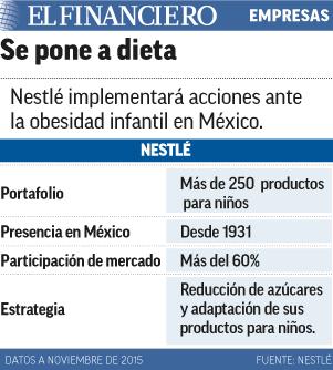 """""""Nestlé"""""""