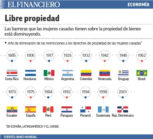 p11_banco_mundial