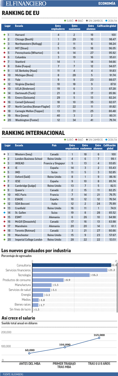 ranking_eu