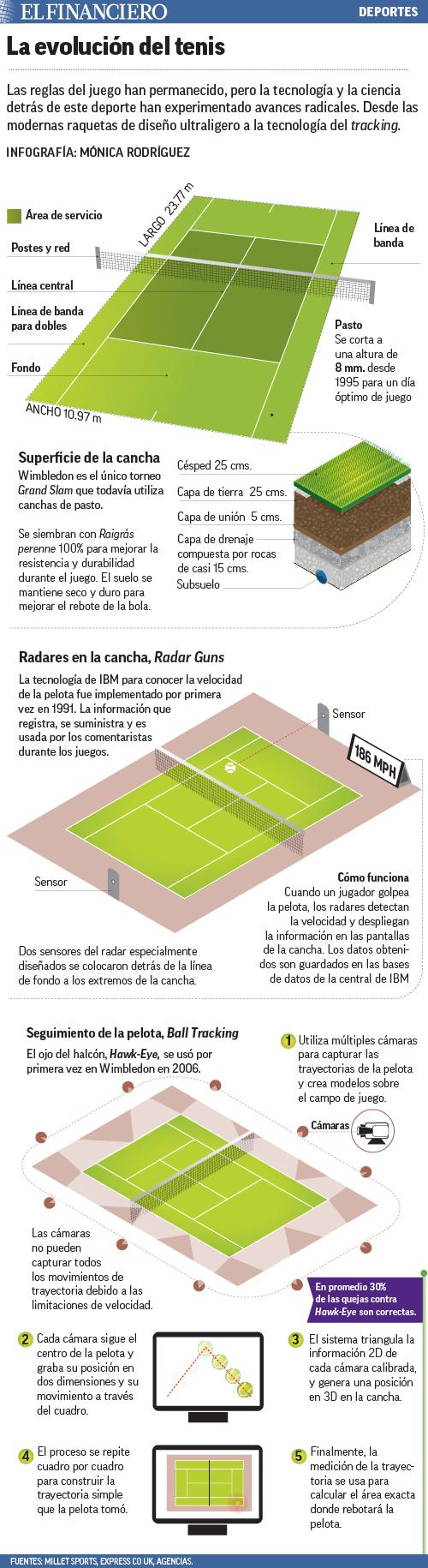tenis_web_parte-01