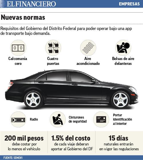 uber_web_normas_01