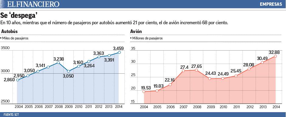 web_avion_bus_01.jpg