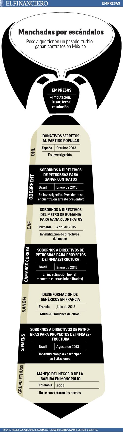web_corruptos_01