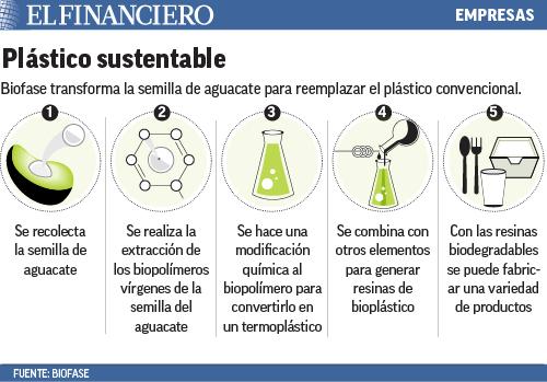web_plastico_aguacate_01