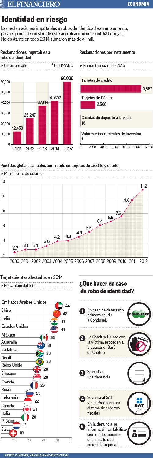 web_riesgo_economia_01