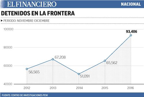 34_detenidos_frontera