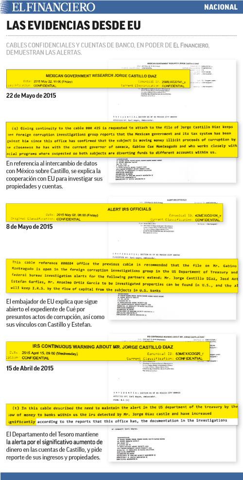 42_evidencia_eu