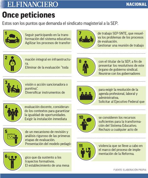 Estos son los puntos que demanda el sindicato magisterial a la SEP.