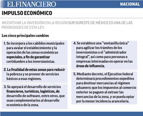 48_impulso_economico