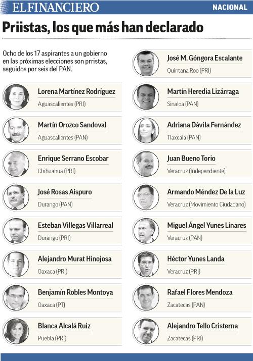 49_candidatos_3d3.