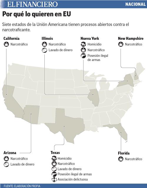 Siete estados de la Unión Americana tienen procesos abiertos contra el narcotraficante.