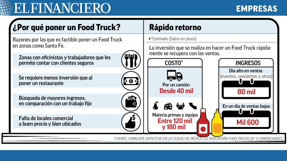 EMPRESAS-foodtrucks_web