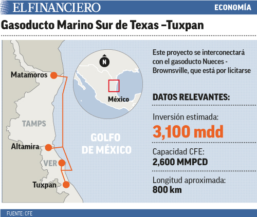 Gasoducto_marino.