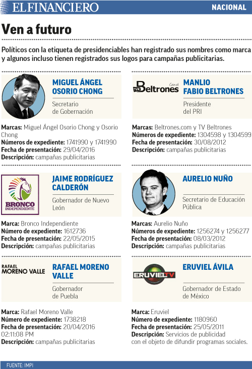Marcas_candidatos