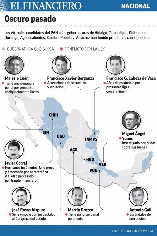 NACIONAL_candidatosPAN_web