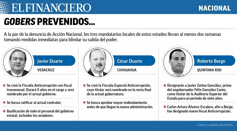 NACIONAL_gobernadores_web