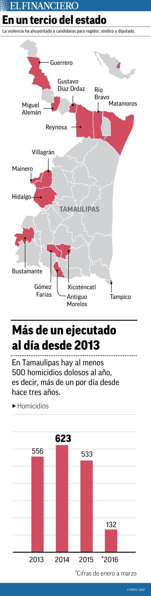 NACIONAL_tamaulipas