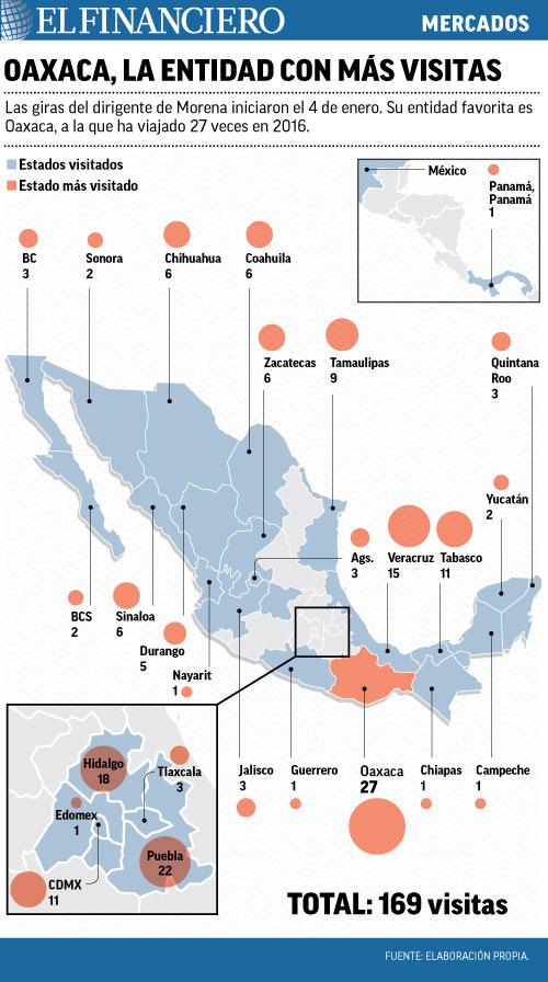 NACIONAL_visitas_amlo_web