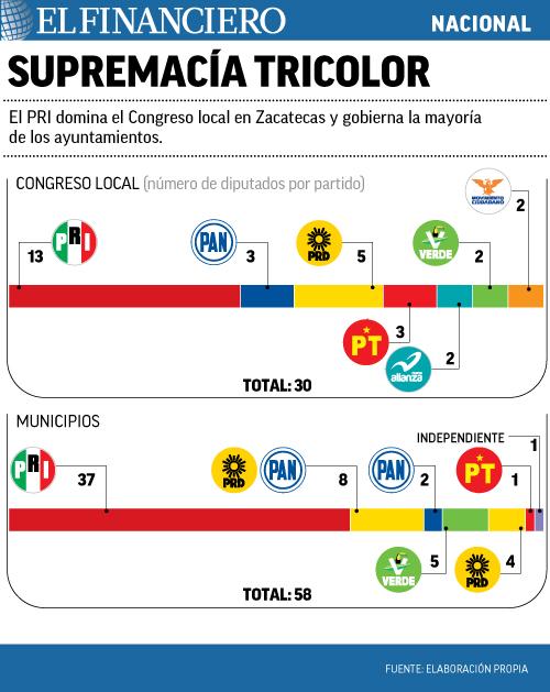 NACIONAL_zacatecas_web