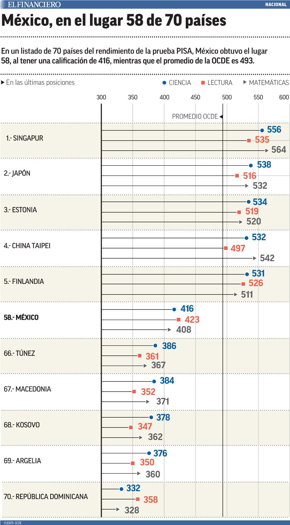 OCDE_500PX.jpg