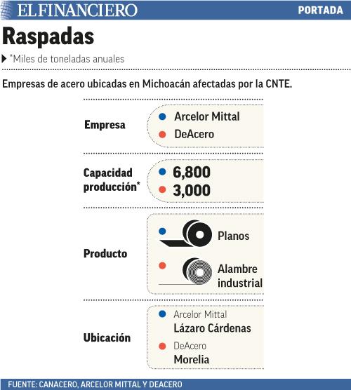 Raspadas_web