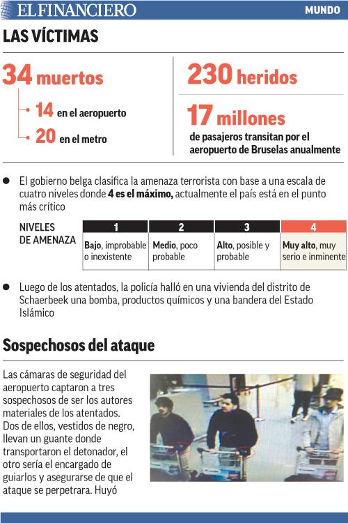 atentado_bruselas_ok.