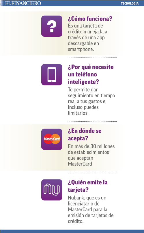 "banco"" title=app"