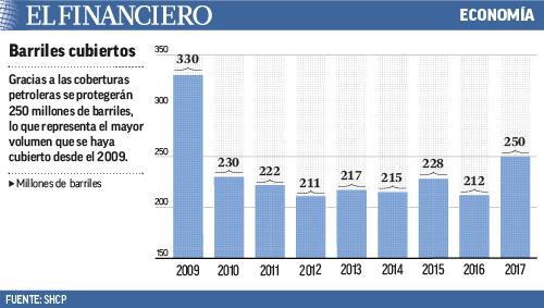 """economía"""" title=barrilescubiertos"""