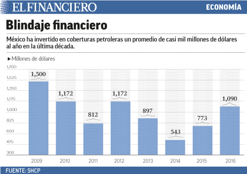 blindajefinanciero23