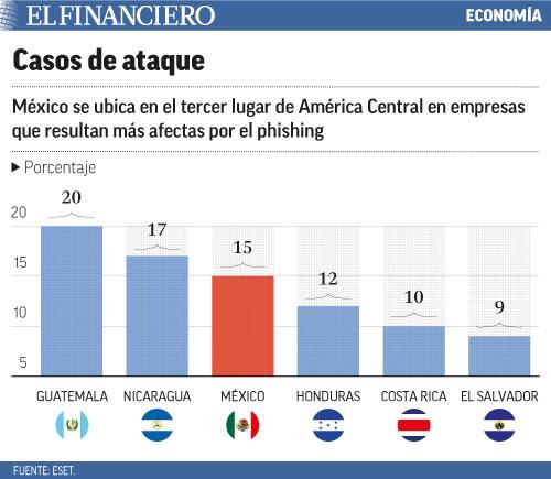 México tercer lugar