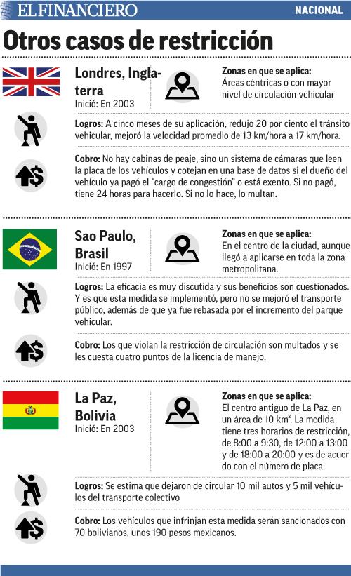 casos_de_restriccion.